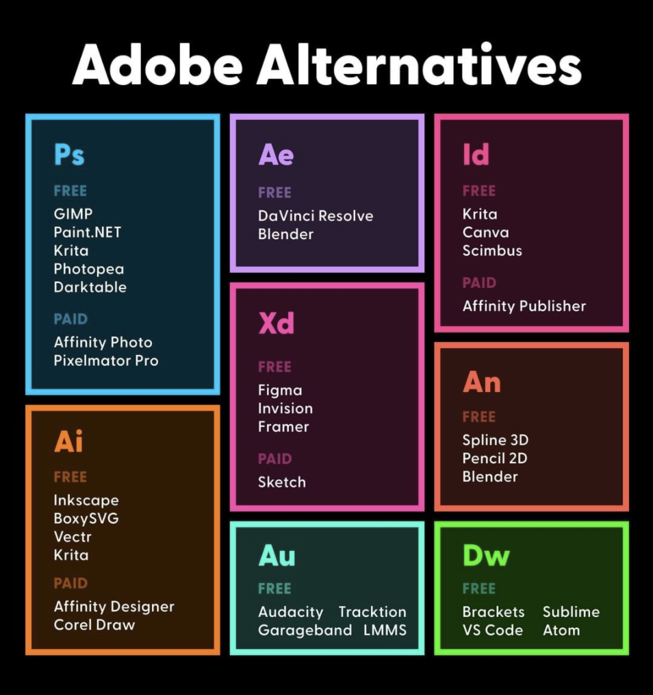 adobe alternatives